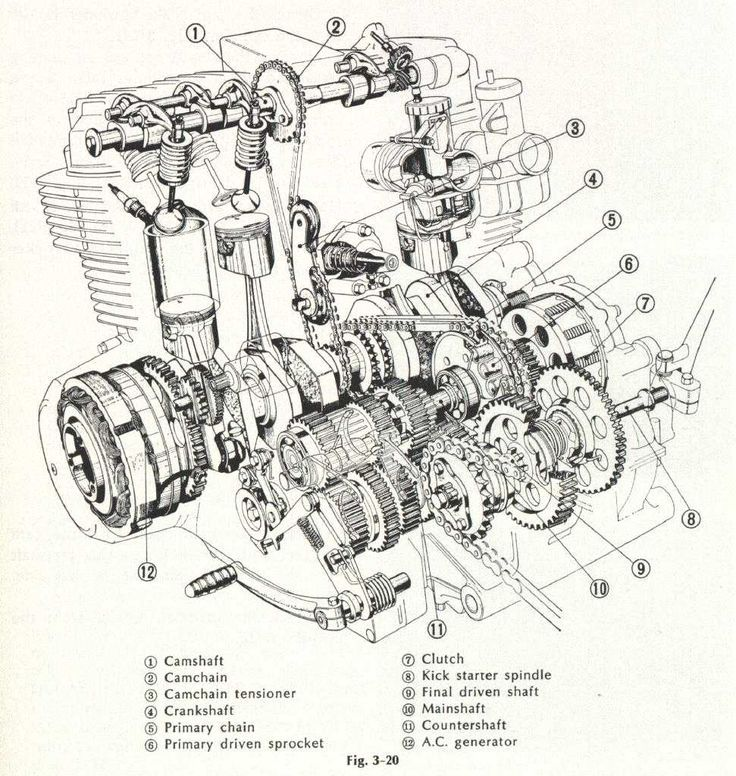 Best 25 Motorcycle Engine Ideas On Pinterest Harley Davidson Is Part Of Honda Motorcycle Engine Diagram Honda Cb750 Motorcycle Engine Cb750