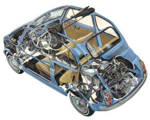 Fiat 500 cutaway