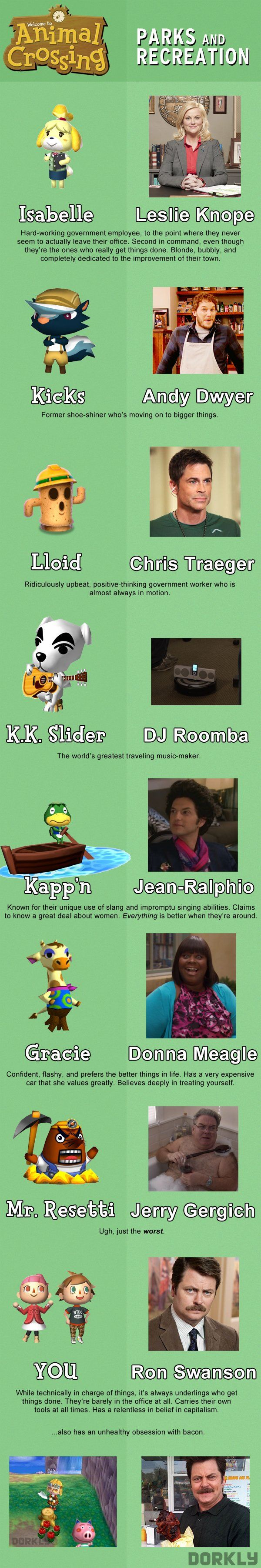 Animal Crossing and Parks & Recreation have similar characters