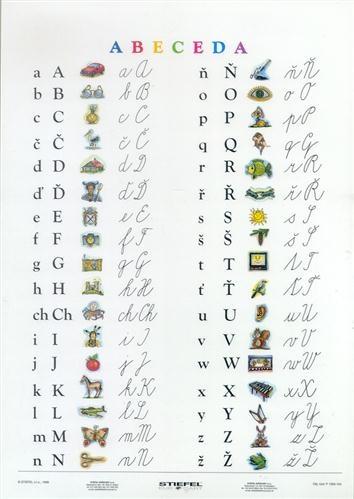 abeceda cela