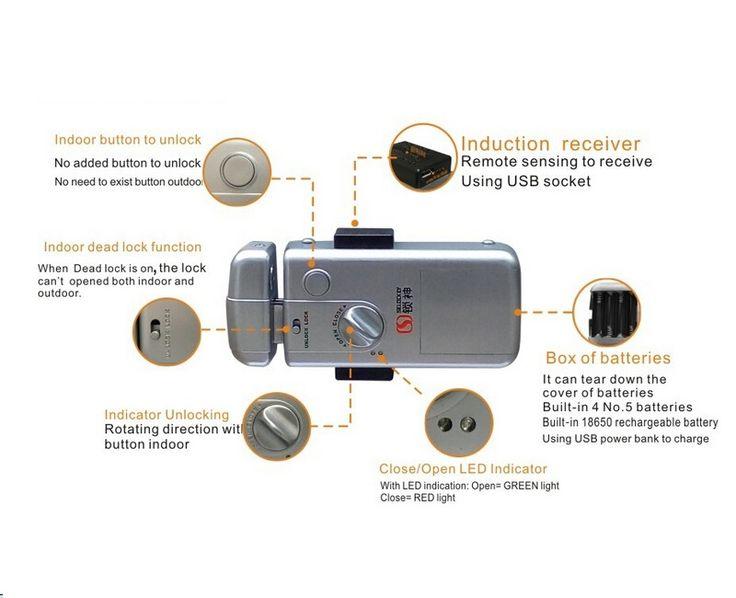 Cerradura Selockey/Remote Keyless Lock for Homes #Cerraduras #ferreteria #seguridad #security #electronic #hogar #cerrajes #herrajes #tecnologia #decoracion #Herramientas  #interiorismo #cerrajeria