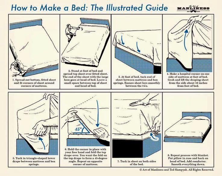 I've always wondered how to do hospital corners! An Illustrated Guide to Making your Bed :: OrganizingMadeFun.com