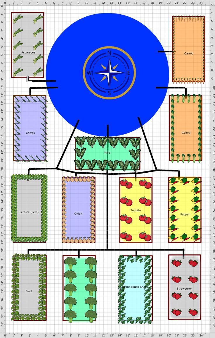 Garden Plan - Aquaponics