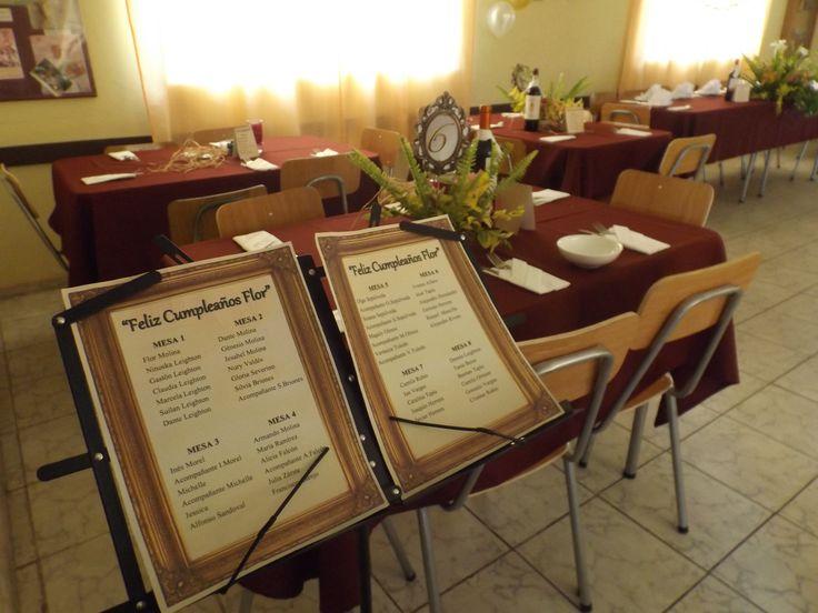 Listado de mesas
