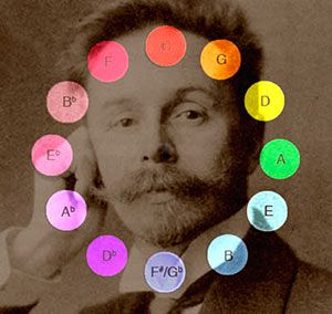 NEC celebrates Alexander Scriabin's death centerary with a series of concerts focused on his complete piano music
