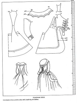 From The Cut of Women's Clothes by Norah Waugh, Polonaise | Costumière hystérique