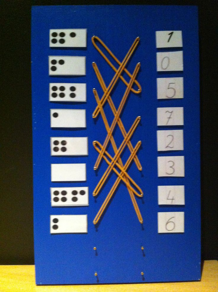 De leerlingen leren de getalbeelden koppelen aan het juiste getal. Dit heb ik gebruikt tijdens mijn stage in het eerste leerjaar.