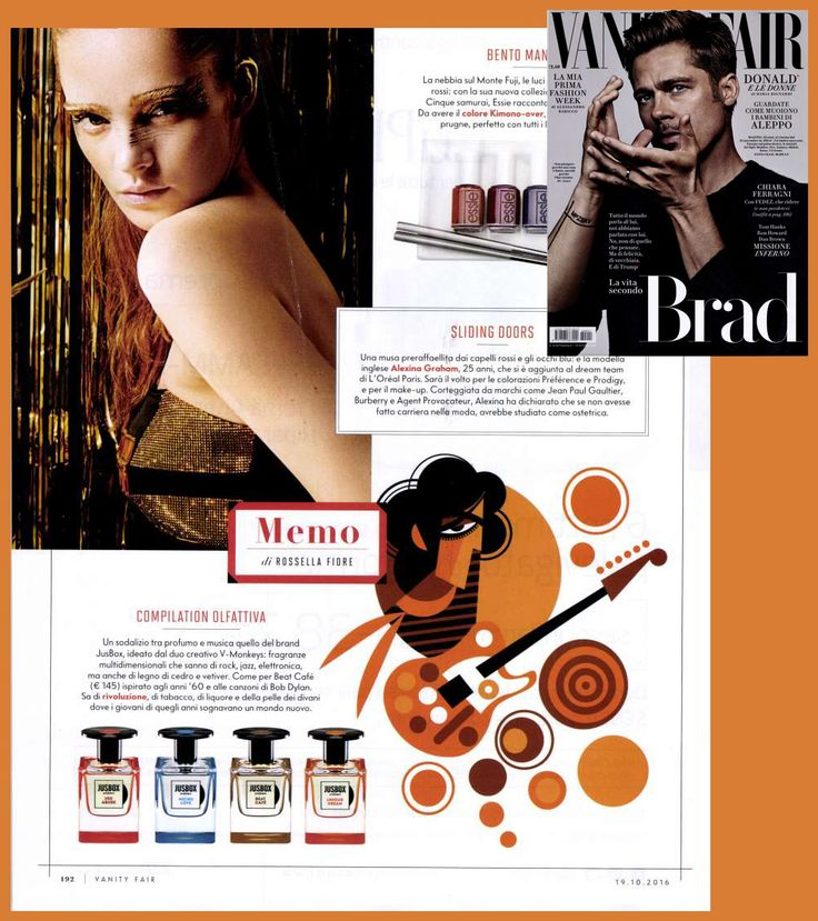 Jusbox Perfumes and its olfactive compilation featured on Vanity Fair Italia!