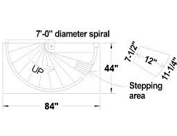 Image result for spiral staircase dimensions