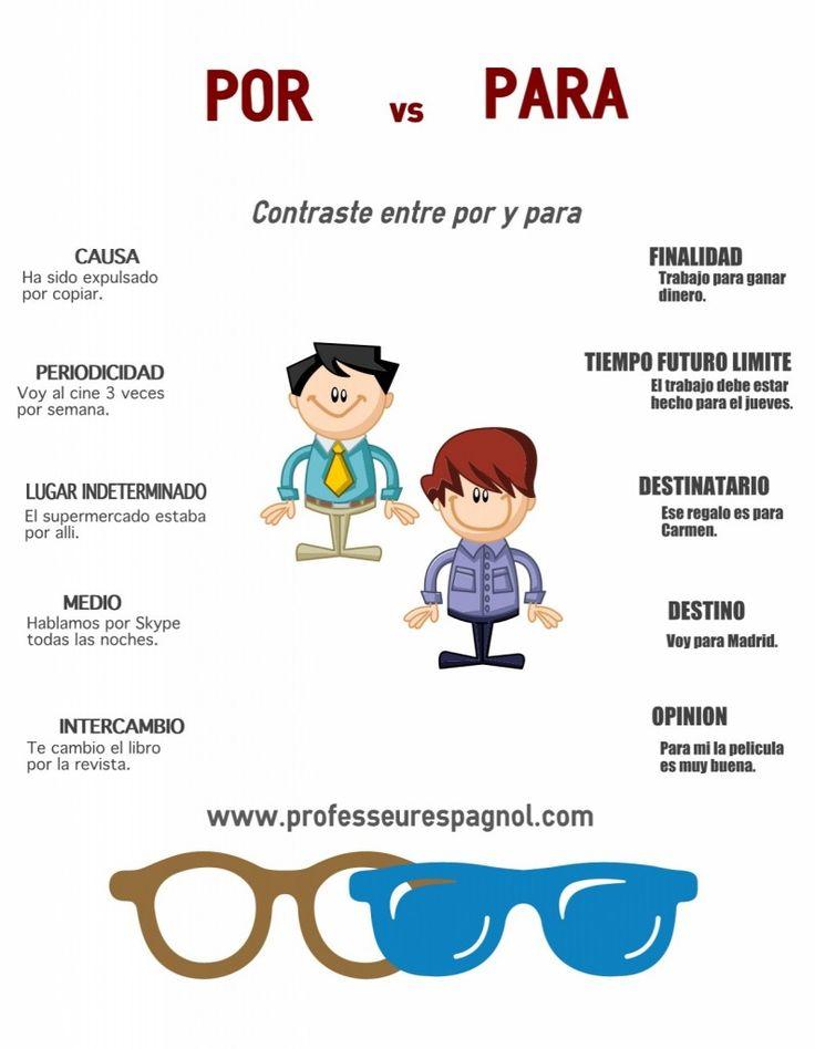 """Diferencias entre las preposiciones """"por"""" y """"para"""". www.professeurespagnol.com"""