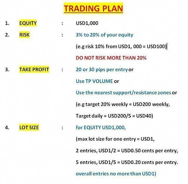 Trading Plan Will Determine Ur Success In Forex Business