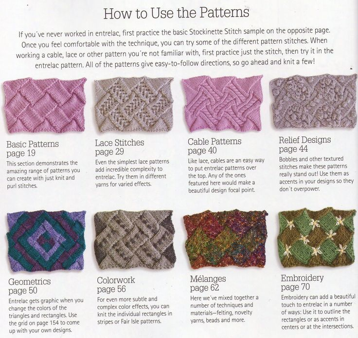 Knitting Stitch Patterns Entrelac : From a book,