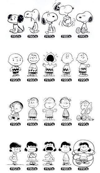 evolution cute to see i am a snoopy fan!!