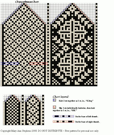 416 best Fair Isle images on Pinterest   Knitting charts, Knit ...