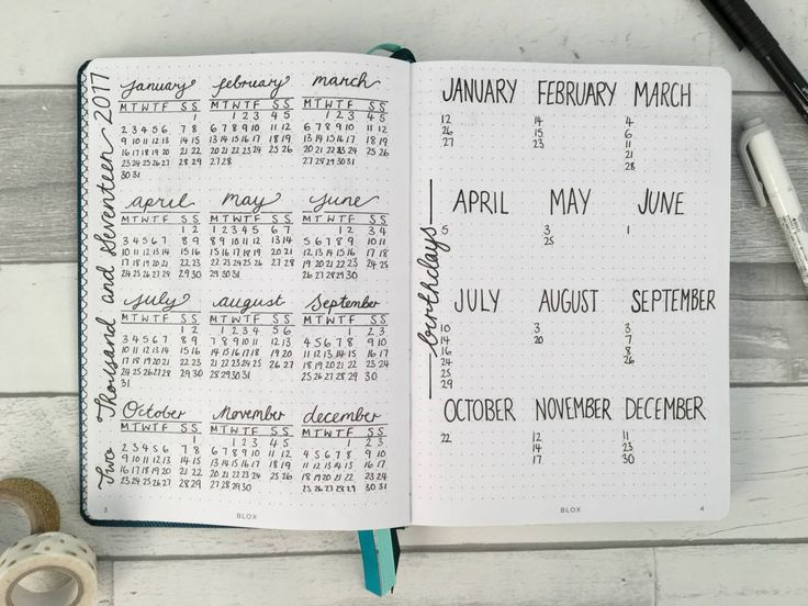 New Year Bullet Journal