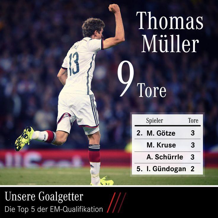 Thomas Müller 9 goals  Euro 2016 Ticket