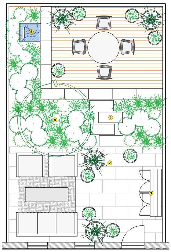 New York City Real Estate - Backyard Landscaping -- New York Magazine