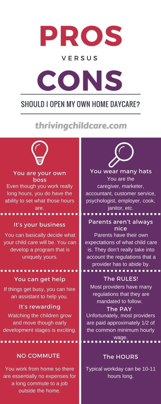 Before you know how to open a home daycare you might want to know what it's like to run a childcare. Here are 5 pros and the cons of operating a daycare. #howtorunadaycare #openingadaycare