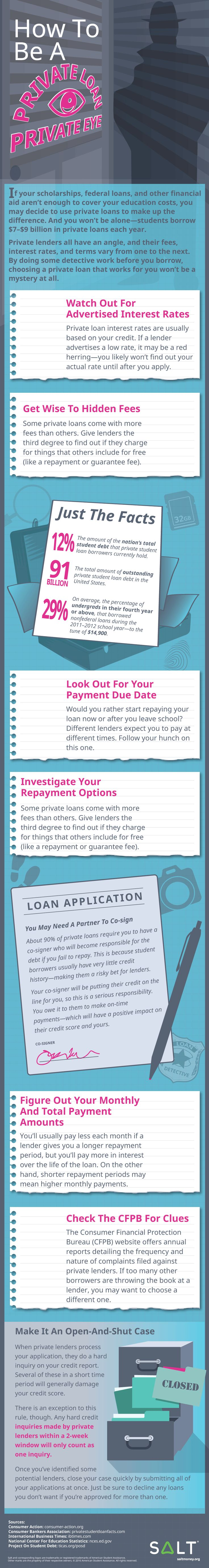 Do Some Detective Work Before Choosing A Private Student Loan