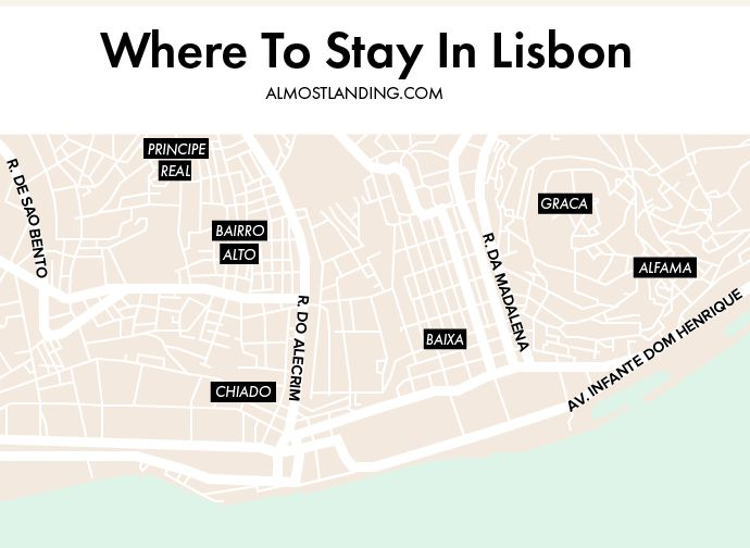 Where To Stay In Lisbon Portugal: Our Lisbon Accommodation Guide