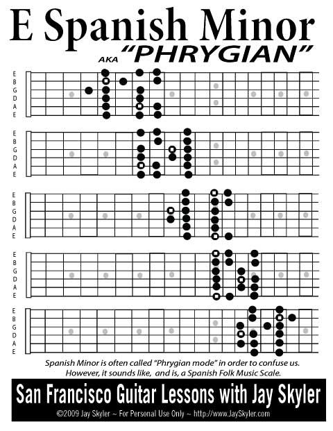48 best Guitare images on Pinterest | Guitar chords, Guitar chord ...