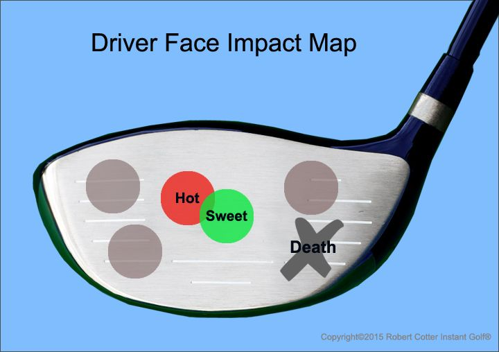 Golf Driver Swing Tips #GolfDriver