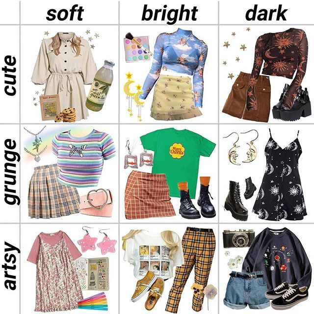 Style Chart Aesthetic In 2021 Retro Outfits Fashion Aesthetic Clothes
