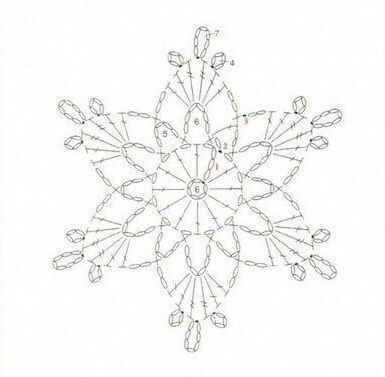 Designs Of Snowflake Crochet Diagrams Residential Electrical Symbols