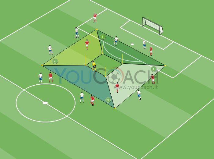 Esercizio tratto dal DVD di Ernesto Nani edito da Calzetti Mariucci, questo circuito specifico per il calcio ci permette di lavorare sui parametri della forza e della coordinazione anche coi giovani calciatori nella fase di formazione fisica