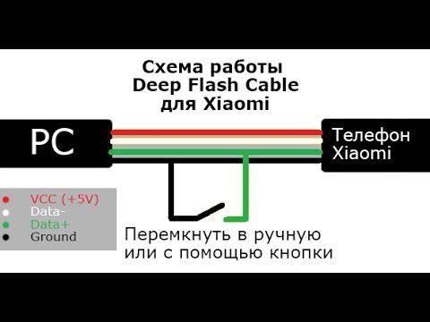 Как сделать Deep Flash Cable и прошить с помощью него телефон Xiaomi (во...