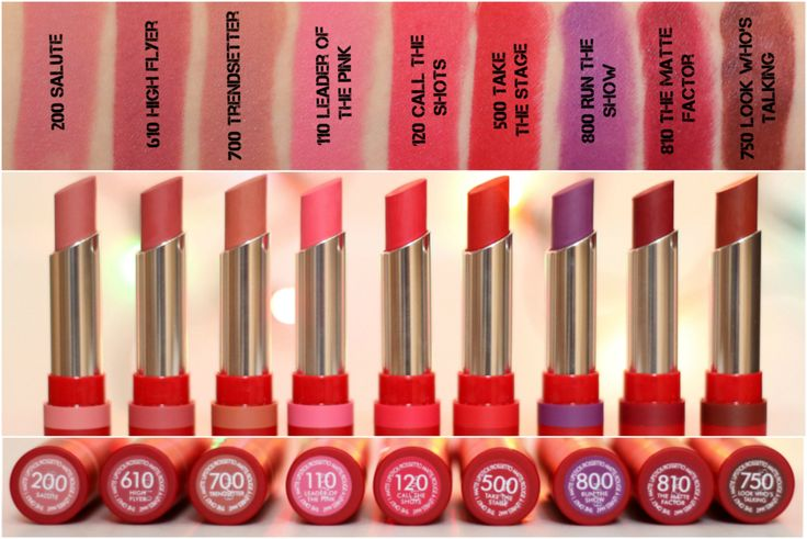Rimmel London The Only 1 Matte Lipstick Review