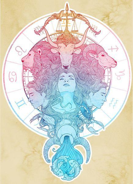 All 12 zodiac signs: