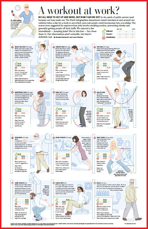 Office Exercise Poster includes ratings for levels of difficulty, sweat, and humiliation :)