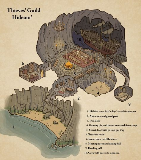 Thieves' Guide Hideout map cartography   Create your own roleplaying game material w/ RPG Bard: www.rpgbard.com   Writing inspiration for Dungeons and Dragons DND D&D Pathfinder PFRPG Warhammer 40k Star Wars Shadowrun Call of Cthulhu Lord of the Rings LoTR + d20 fantasy science fiction scifi horror design   Not Trusty Sword art: click artwork for source