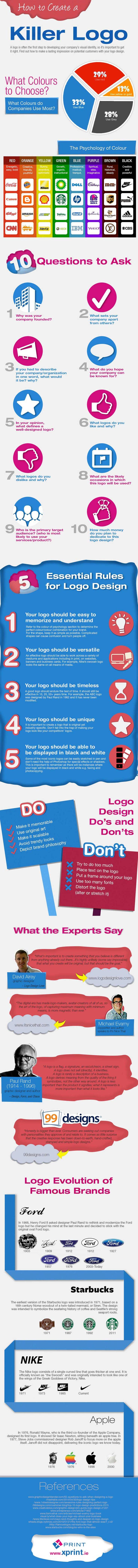 Create a Killer Logo
