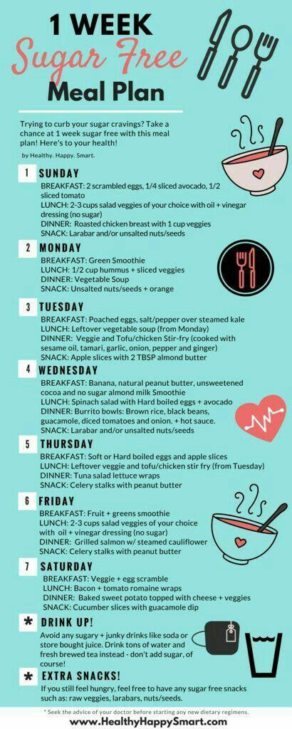 1 week sugar free meal plan