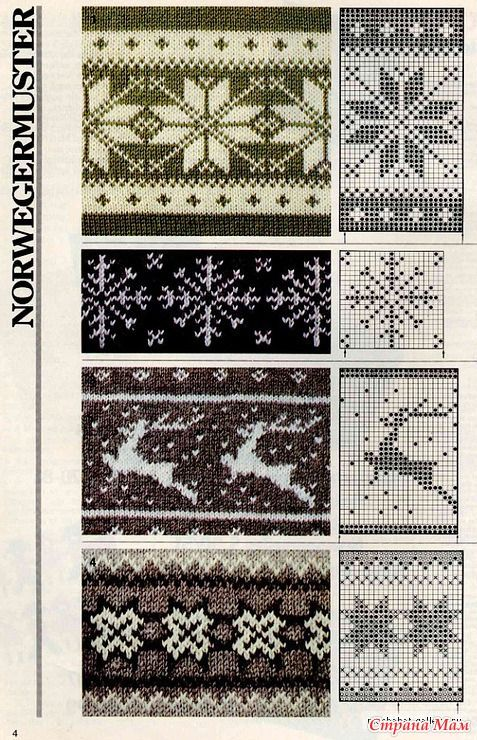 Labor de Puntos.                                                                         knitting patterns