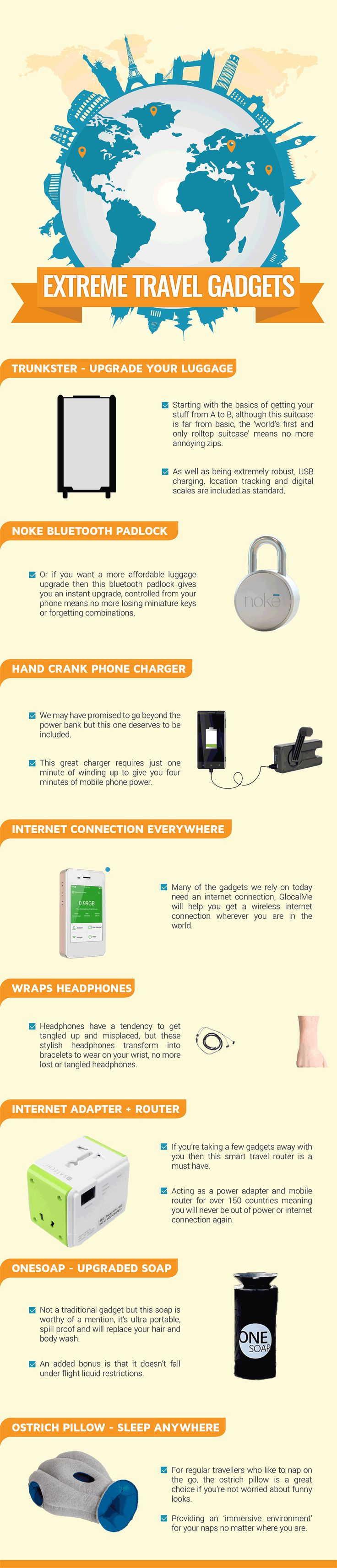This infographic put together by De Vere Hotels details some great travel gadgets that will help us improve our travel