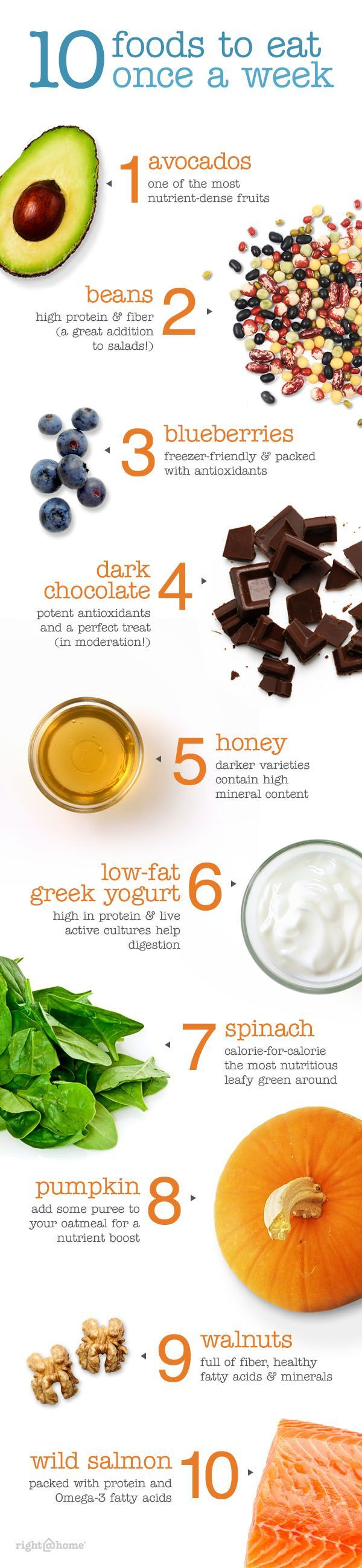 10 Foods You Should Eat Once a Week | Favorite Pins