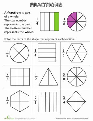 51294d5b956a8f3f34c9a3732c5806d6  fractions worksheets teaching fractions