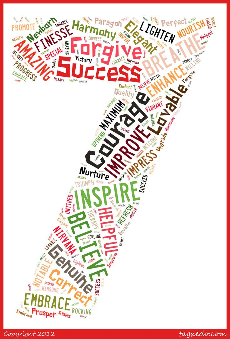 7 Letter Words – List of Seven letter words to inspire ...