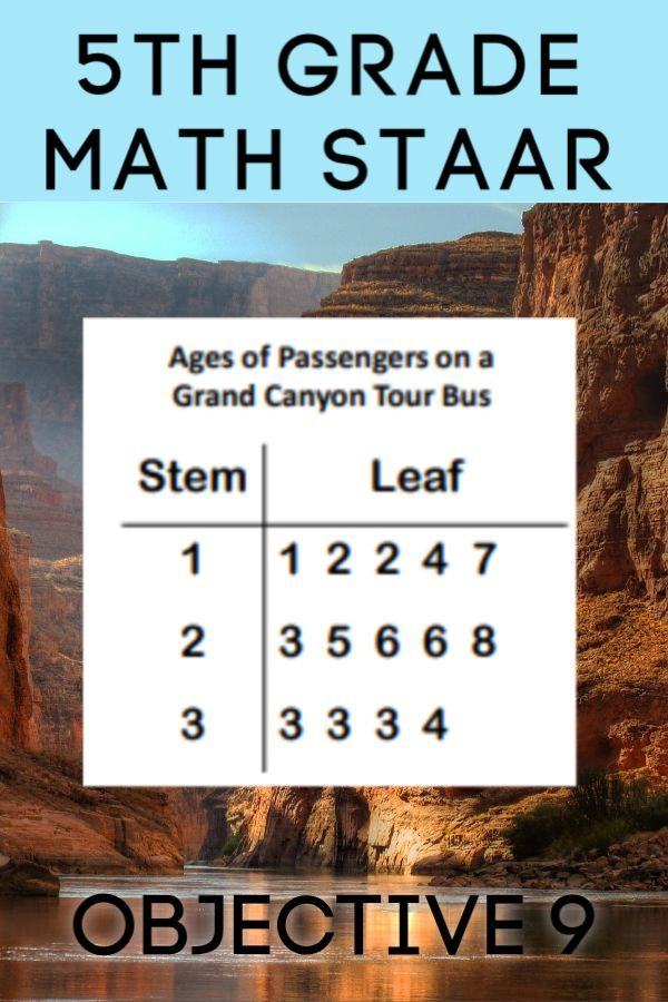 5th Grade Math Staar Review Objective 9 Data Analysis 5th