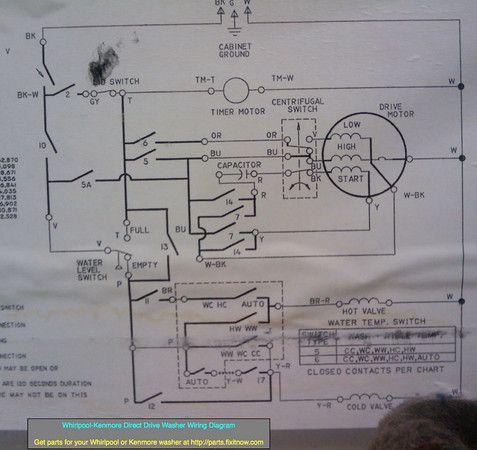Necesito Diagrama De Lavadora Whirpool Lavadoras