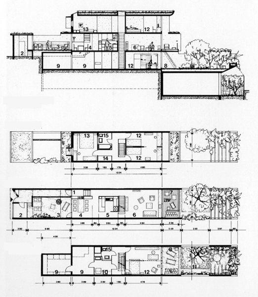 Atelier 5  Siedlung Halen Bern 19591961  Programme  Reihenhaus grundriss Grundriss