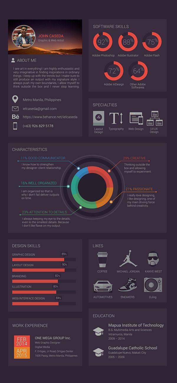 28 best CV images on Pinterest Design resume, Resume design and - updating my resume