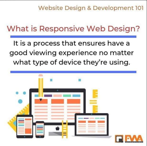 Web Development Services Company Web Design Marketing Solution Development