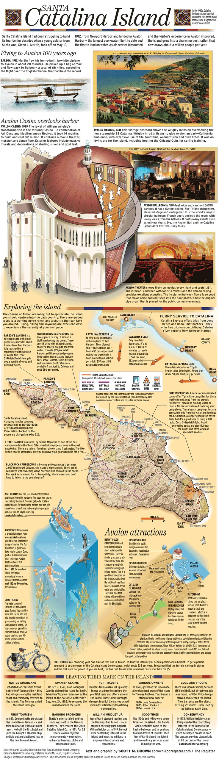 Catalina Island infographic with history and things to do if you go.