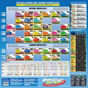 Innova disc selection charts dv disc golf pinterest charts