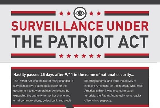 84 Surveillance Ideas In 2021 Surveillance Nsa Spying George Orwell 1984