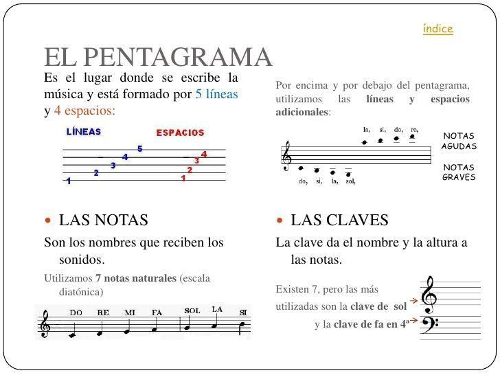 Actividades De Sonidos Para Primer Grado Buscar Con Google Musicals Music Sheet Music